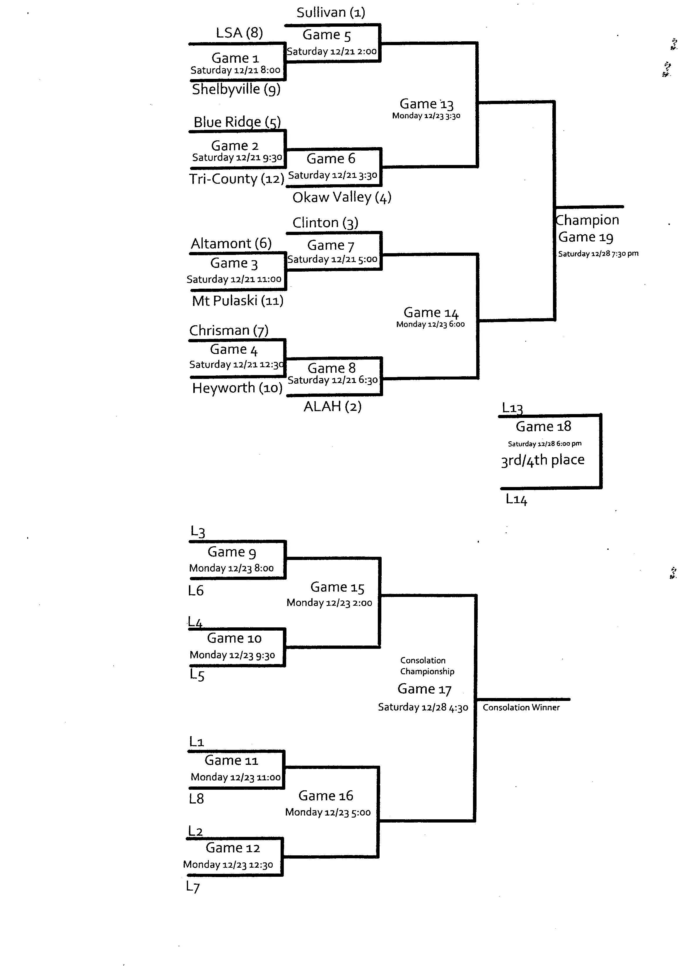 Okaw Valley Holiday Tournament Bracket